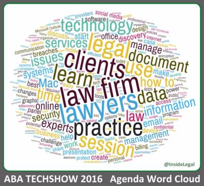 InsideLegal's ABA TECHSHOW Agenda Word Cloud