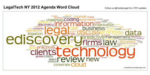 InsideLegal LT NY 2012 Word Cloud