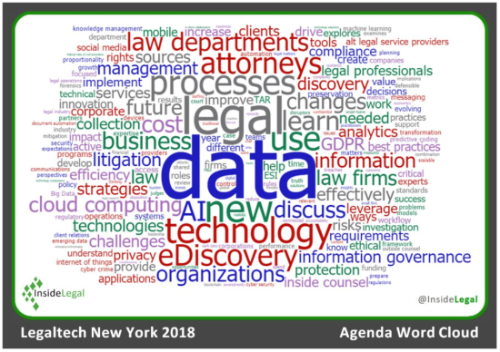 InsideLegal Legaltech NY 2018 Agenda Word Cloud