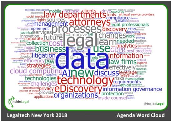 InsideLegal Legaltech NY 2018 Agenda Word Cloud