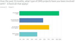 DMS types