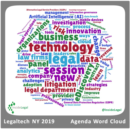 Legaltech 2019 Agenda Word Cloud