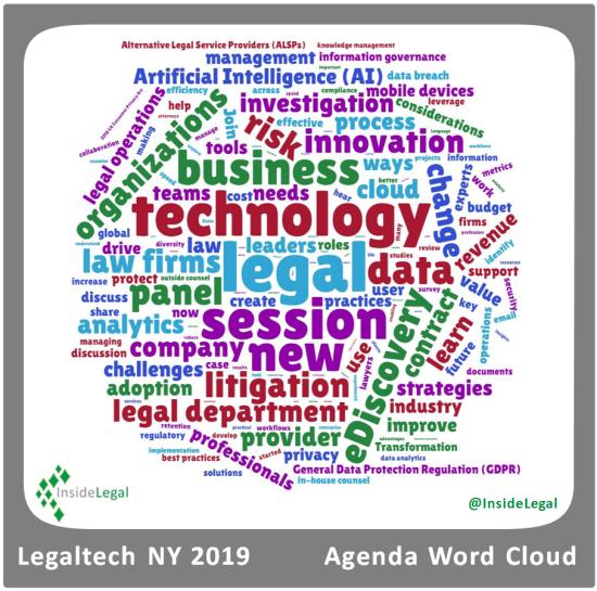 Legaltech 2019 Agenda Word Cloud