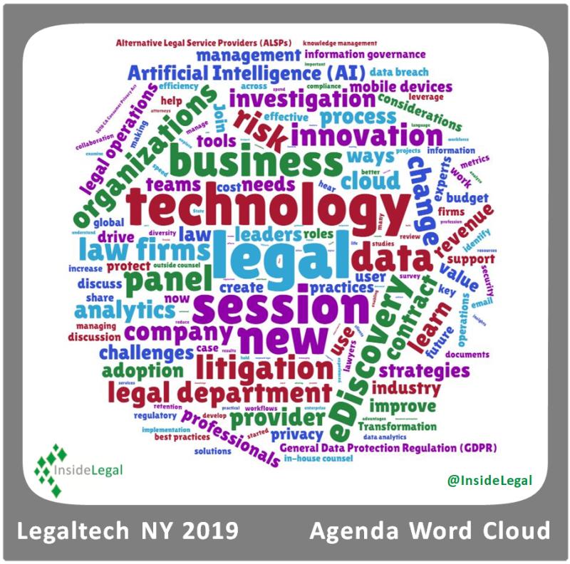 InsideLegal_Legaltech 2019 Word Cloud