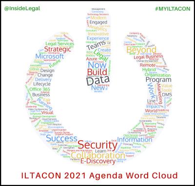 ILTACON21 Word Cloud_InsideLegal