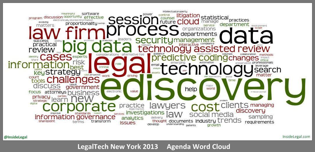 insidelegal legaltech ny 2013 agenda word cloud comparison to